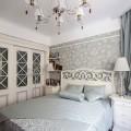 Белая спальня – создаем идеальный интерьер